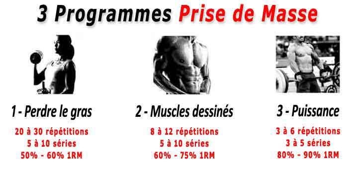 prise de masse musculaire rapide