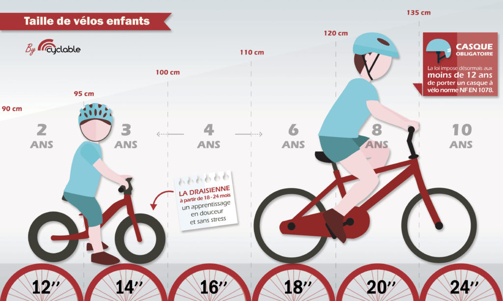 taille velo 10 ans