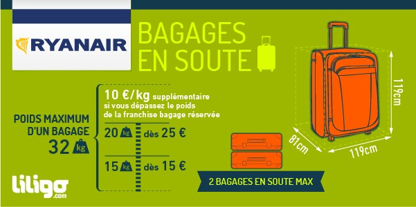 dimension valise soute