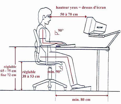 hauteur standard bureau
