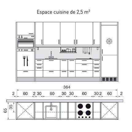 cuisine plan
