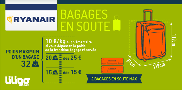 dimension valise avion