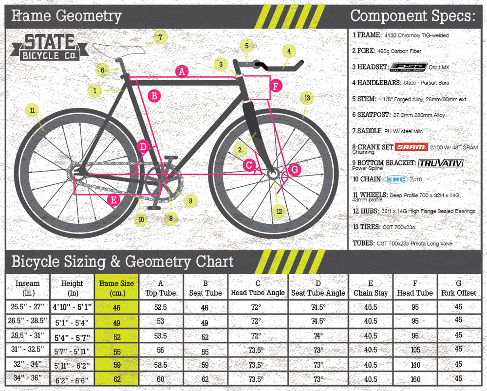 comment choisir son vélo