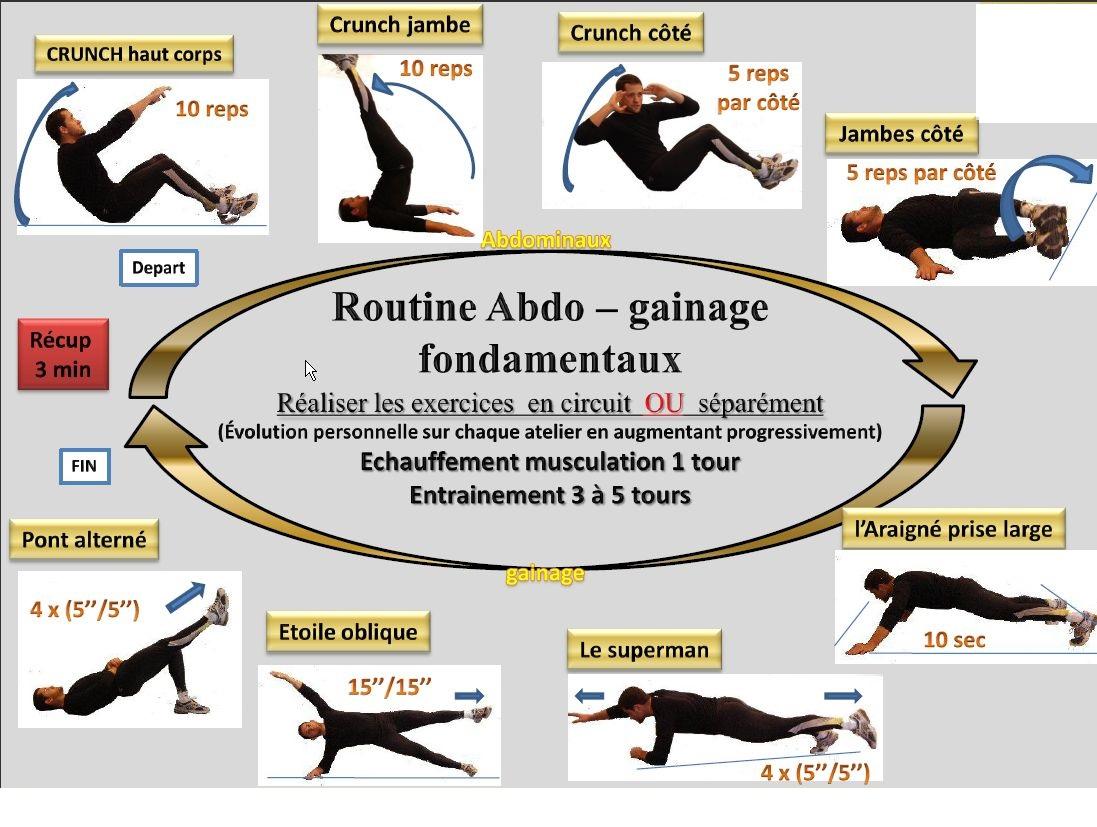 exercice pour avoir des abdos