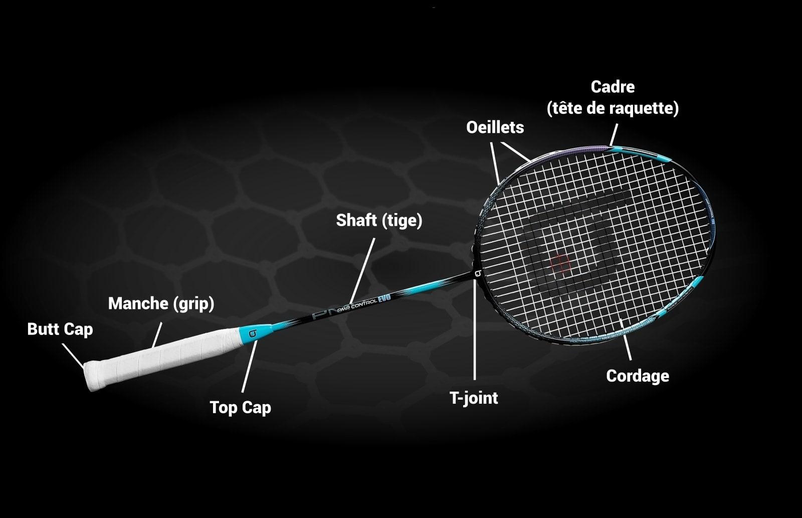 choisir raquette badminton