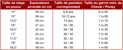 taille selle